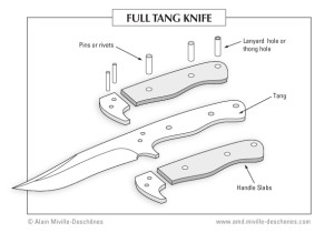 Knife With Full Tang